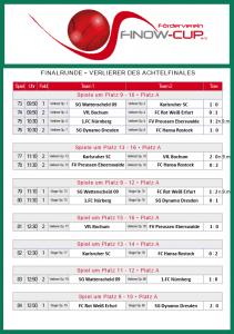 Finalrunde Verlierer achtelfinale 2013