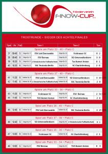 Trostrunde Sieger Achtelfinale 2013