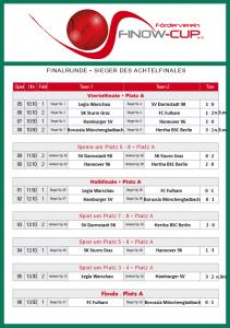 finalrunde sieger Achtelfinale 2013
